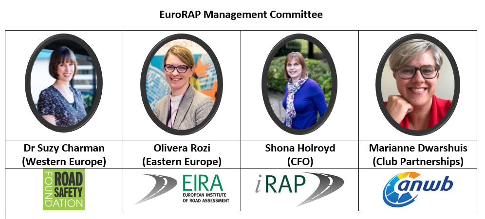 EuroRAP News: National Partnership for Safe Road Infrastructure