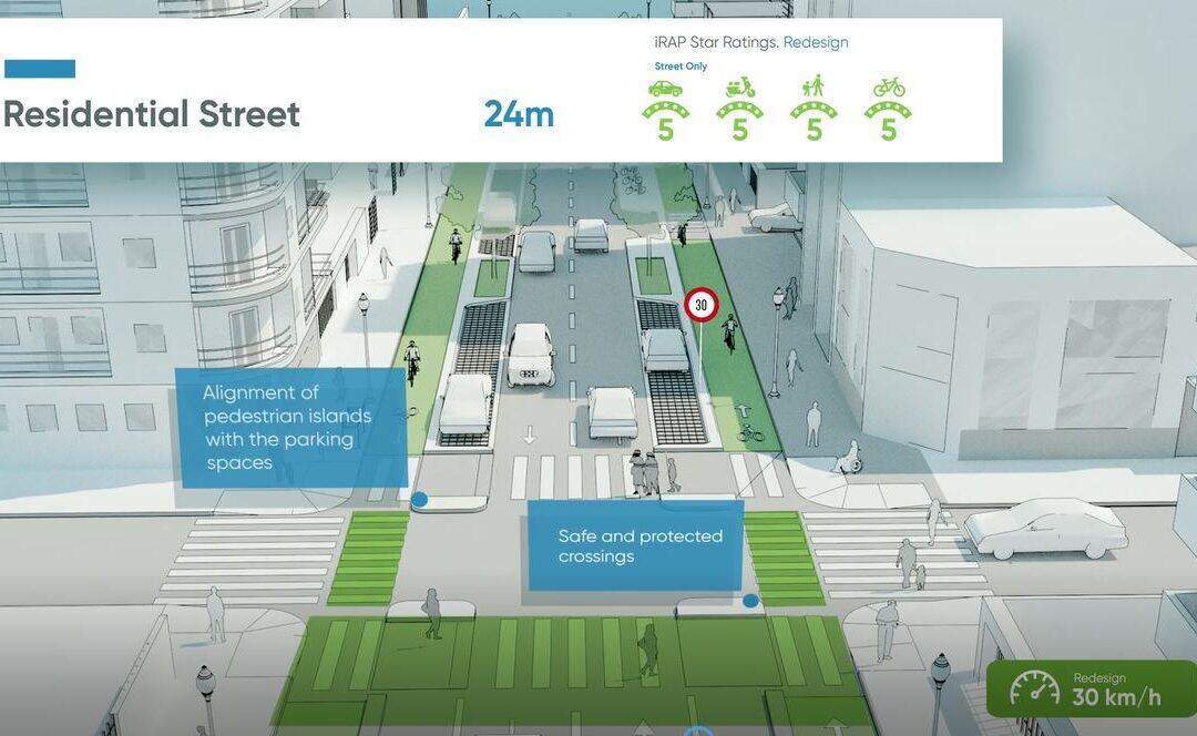 NACTO-GDCI и iRAP выпускают анимацию, демонстрирующую, как низкие скорости могут защитить людей